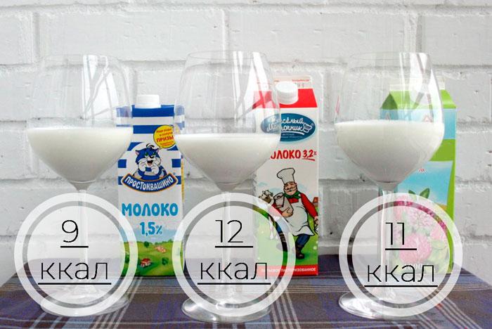 калорийность молока