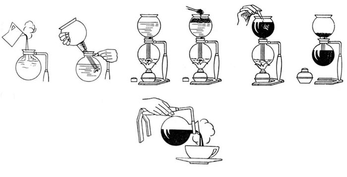 метод заваривания кофе